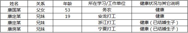 B20181001-22 康某艳