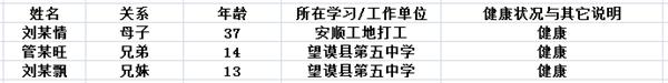 B20191001-01 管顺某