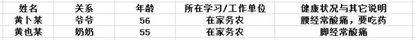B20191001-02 黄奖某