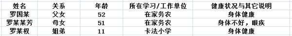 B20191001-03 罗万某