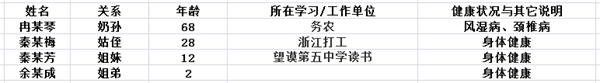 B20191001-05  秦丹某