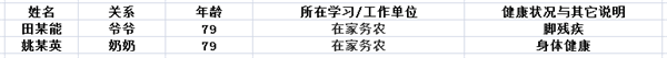 B20191001-06  田乾某