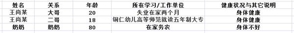 B20191001-07  王尚某