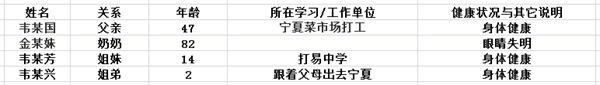 20191001-08  韦某晗
