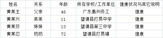 B20210406-12黄某弟
